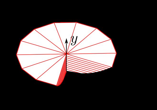 Illustration över integration med skivor
