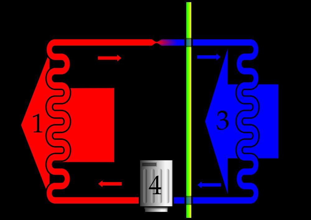 Illustration över värmeöverföring i kylskåp