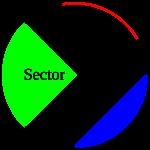 Sektor, segment och båge