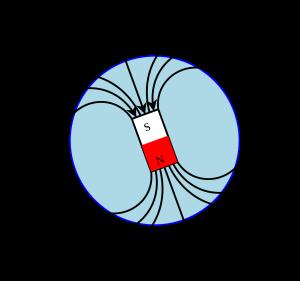 Modell av Jordens magnetfält ur en stavmagnet