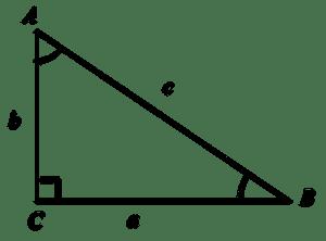 Rätvinklig triangel med sidorna a, b, c och vinklarna A, B, C