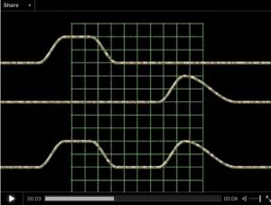 Superposition av vågor - Länk till animering