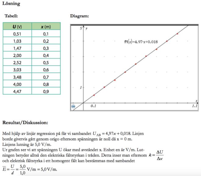 Lösningsförslag till Laboration Spänningsmätning