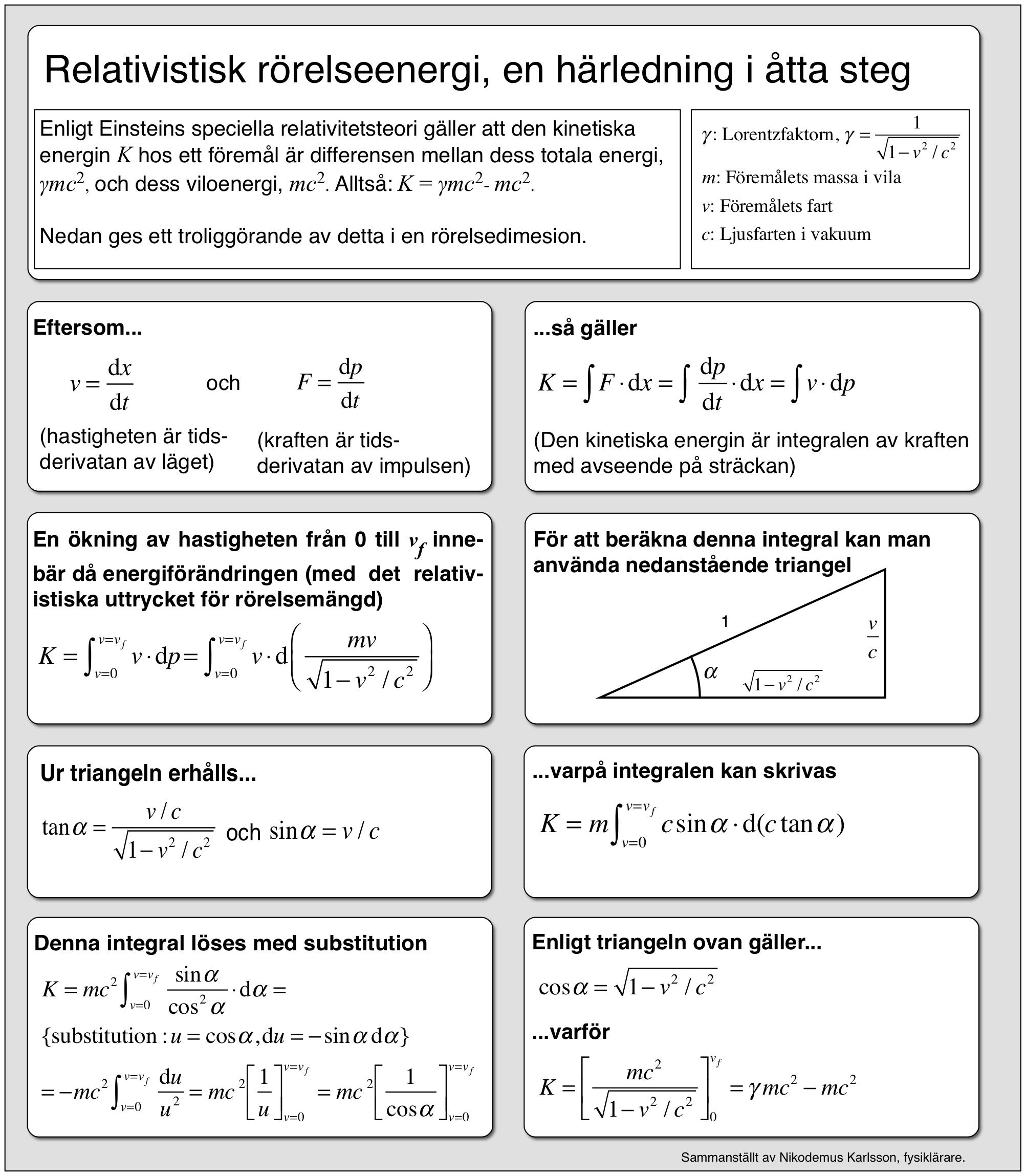 Relativistisk energi.png